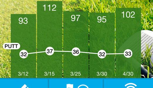 ゴルフ100切りチャレンジ Part18
