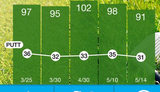 ゴルフ100切りチャレンジ Part19